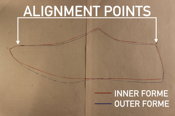 Alignment Points